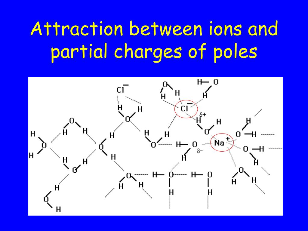Attraction between ions and partial charges of poles