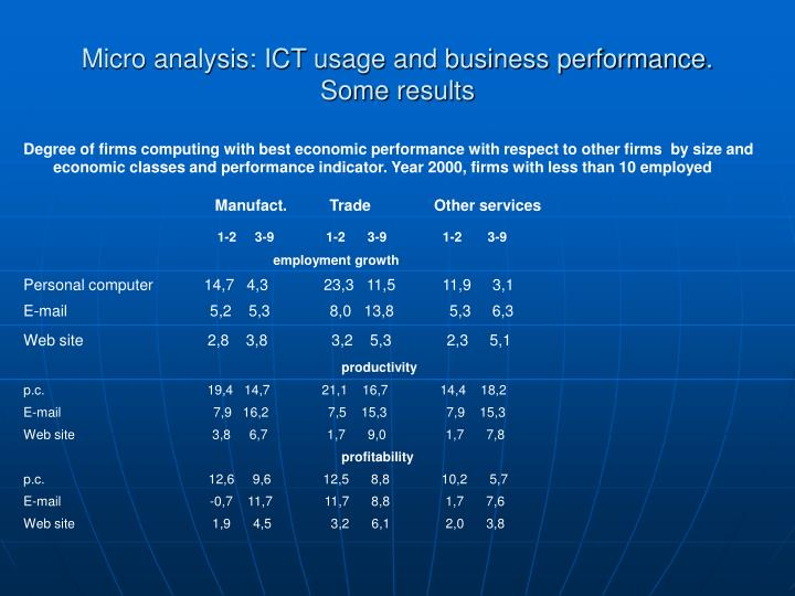 Micro analysis: ICT usage and business performance. Some results