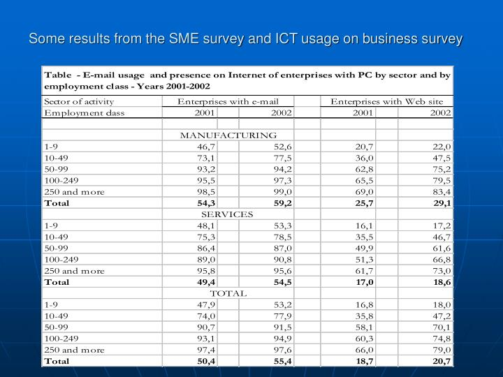Some results from the SME survey and ICT usage on business survey