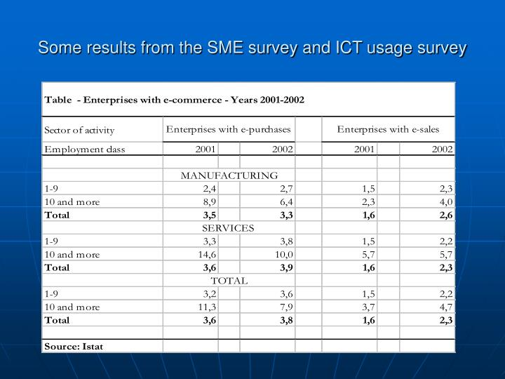 Some results from the SME survey and ICT usage survey