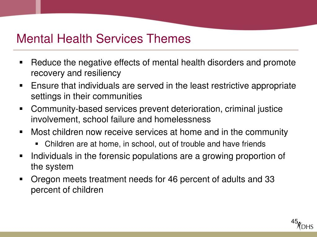 Mental Health Services Themes
