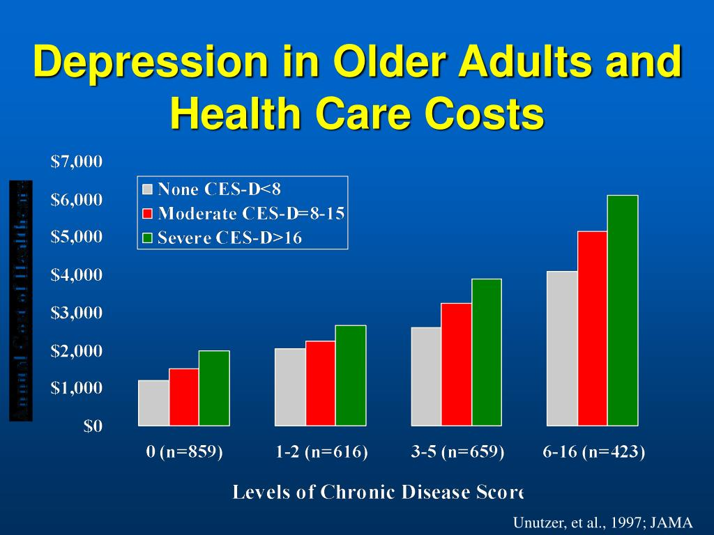 Depression in Older Adults and
