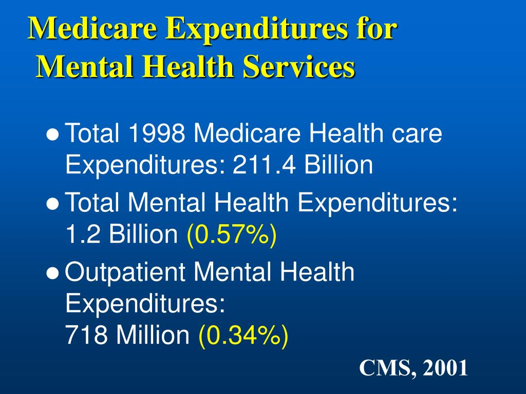 Medicare Expenditures for