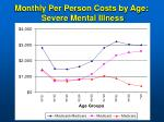 monthly per person costs by age severe mental illness