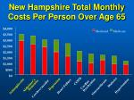 new hampshire total monthly costs per person over age 65
