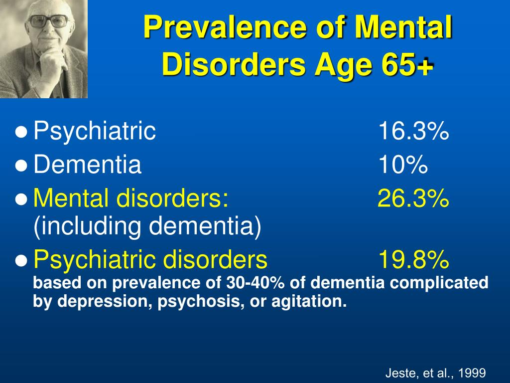 Prevalence of Mental Disorders Age 65+