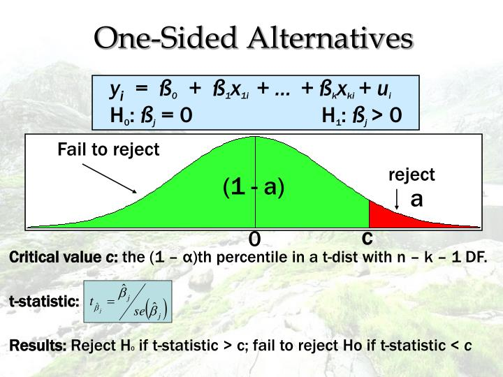 One-Sided Alternatives