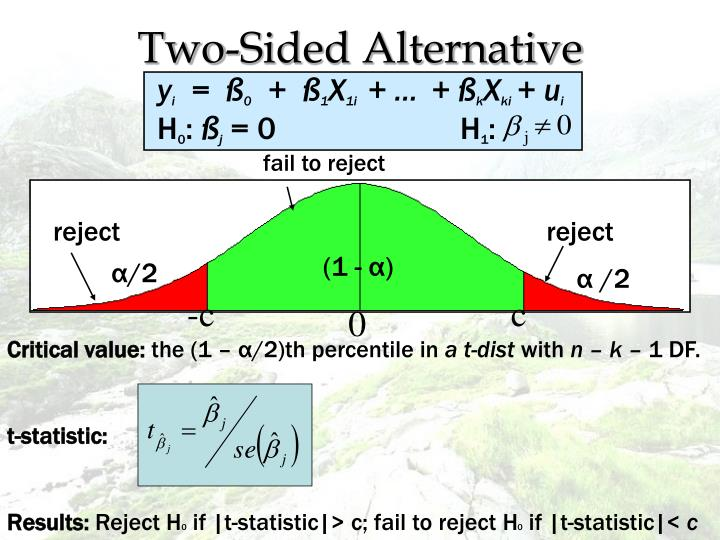 Two-Sided Alternative