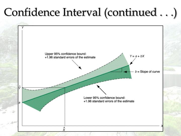 Confidence Interval (continued . . .)