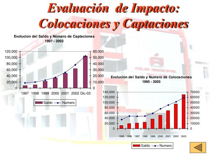 Evaluación  de Impacto: Colocaciones y Captaciones