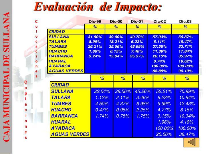Evaluación  de Impacto: