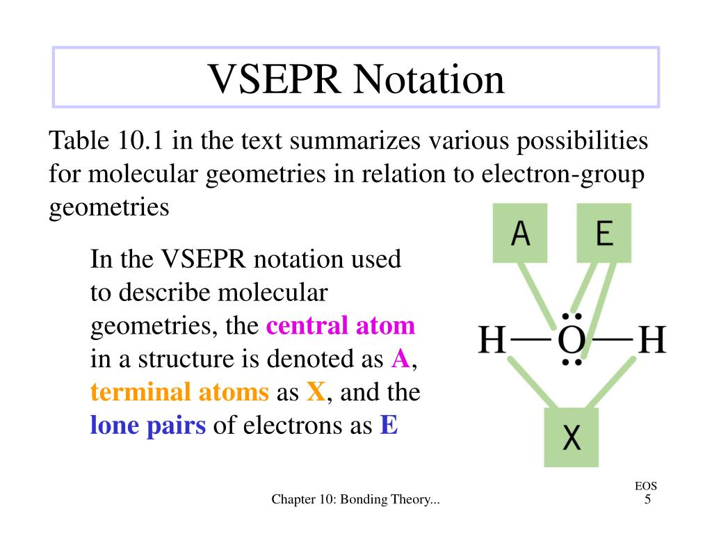 In the VSEPR notation used to describe molecular geometries, the