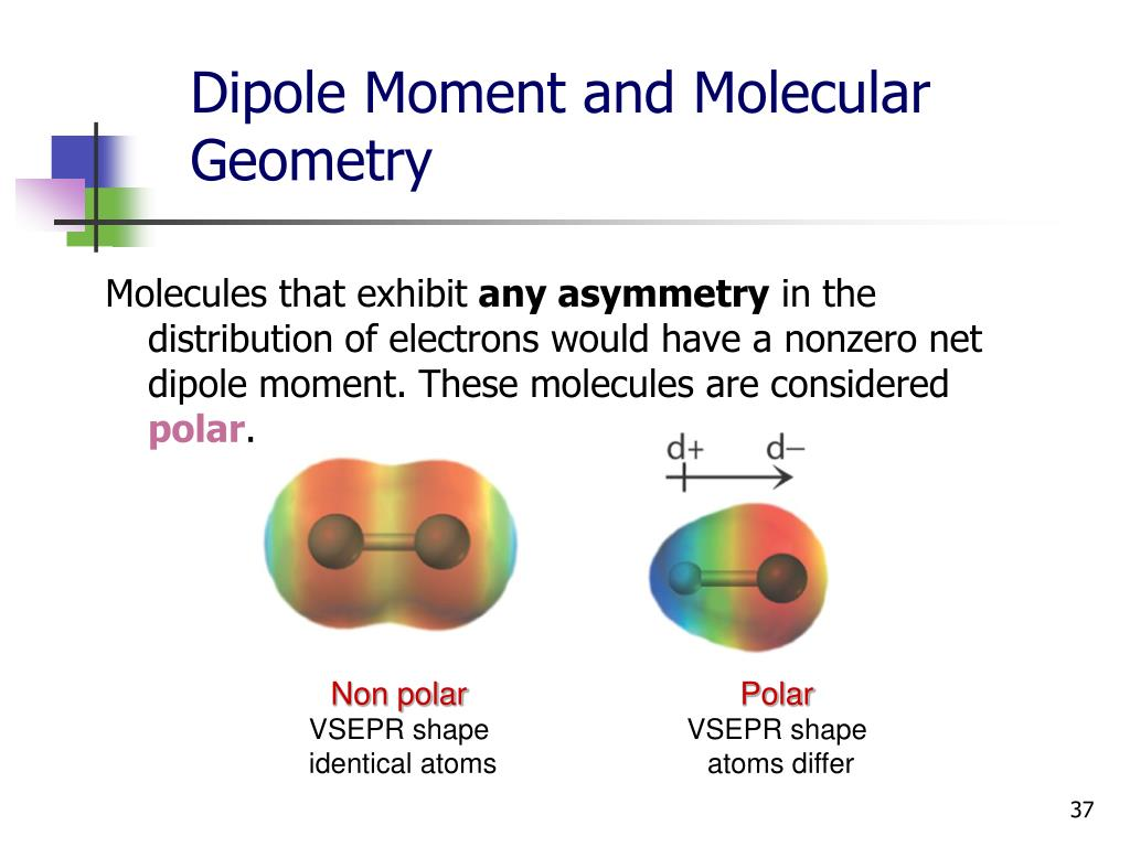 Dipole Moment and Molecular Geometry