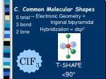 c common molecular shapes14