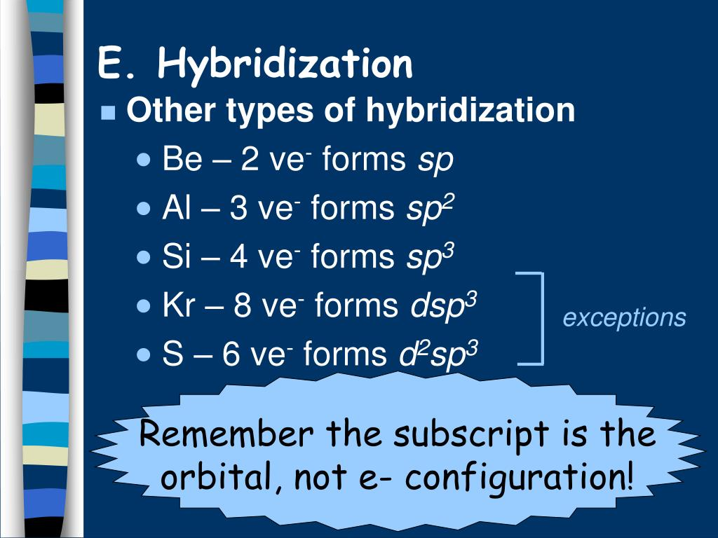 Remember the subscript is the orbital, not e- configuration!