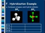 f hybridization example
