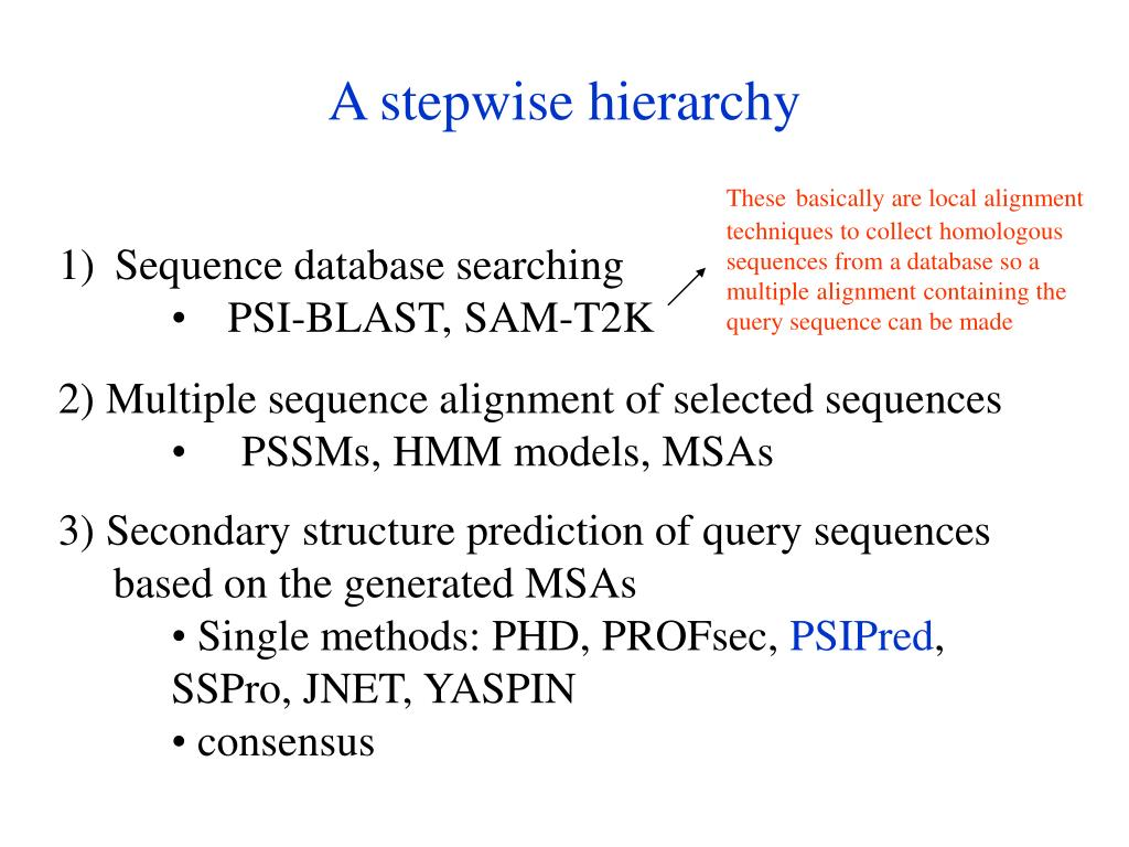 A stepwise hierarchy