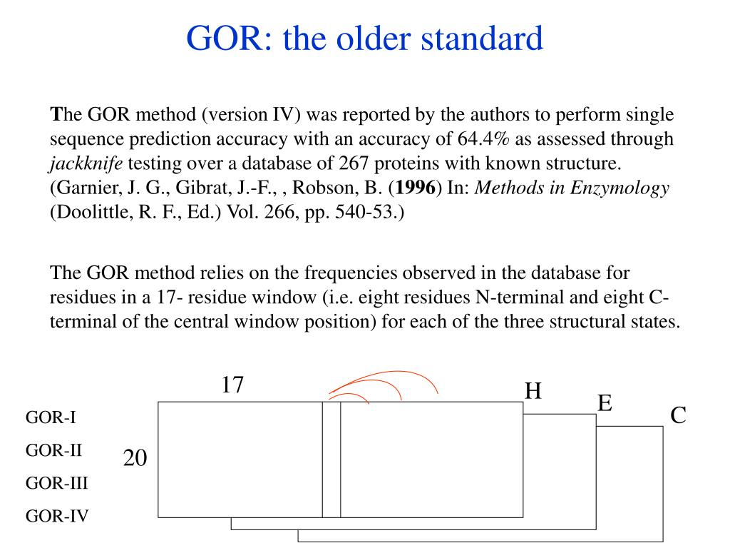 GOR: the older standard