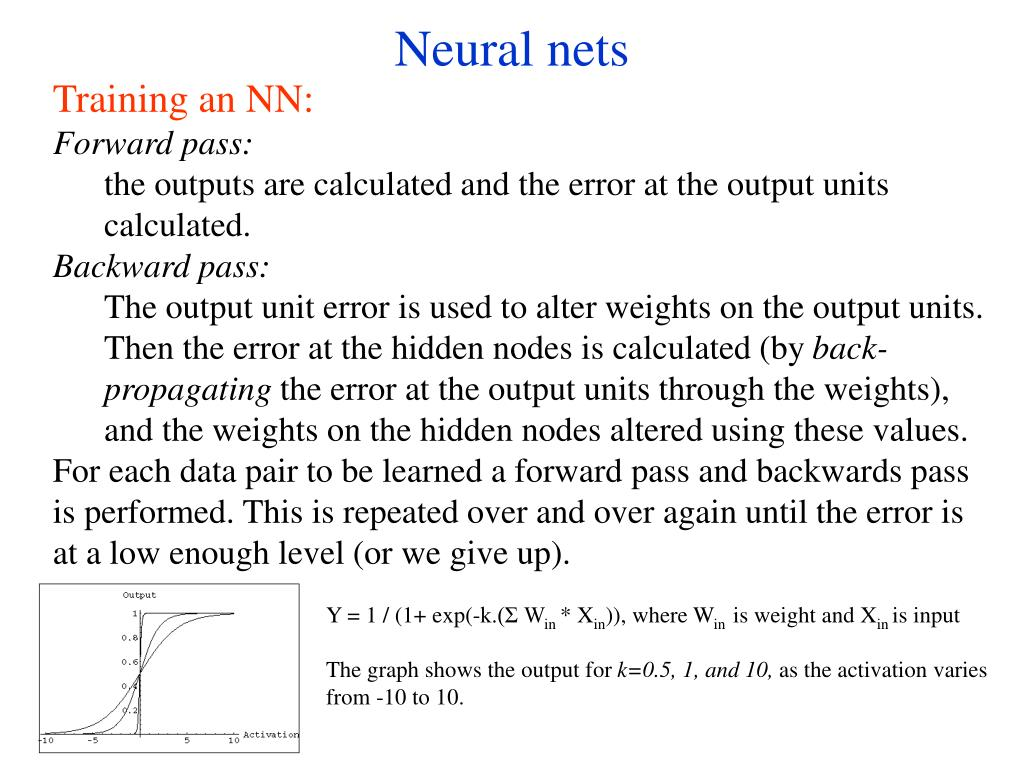 Training an NN: