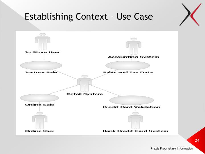 Establishing Context – Use Case