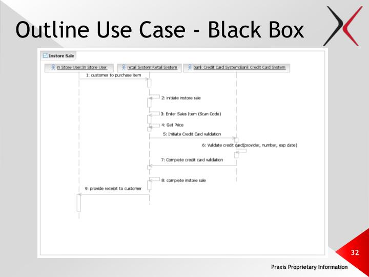Outline Use Case - Black Box