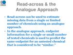read across the analogue approach