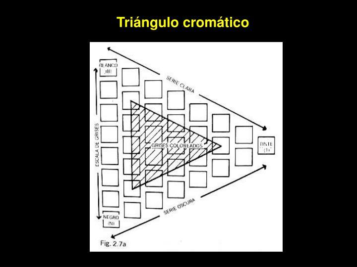 Triángulo cromático