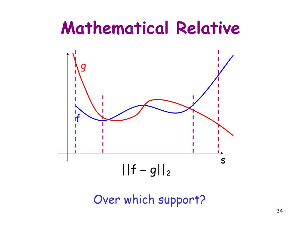 Mathematical Relative