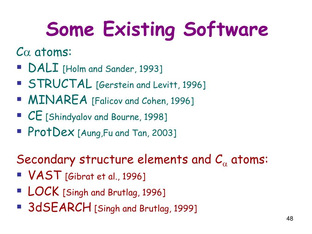 Some Existing Software