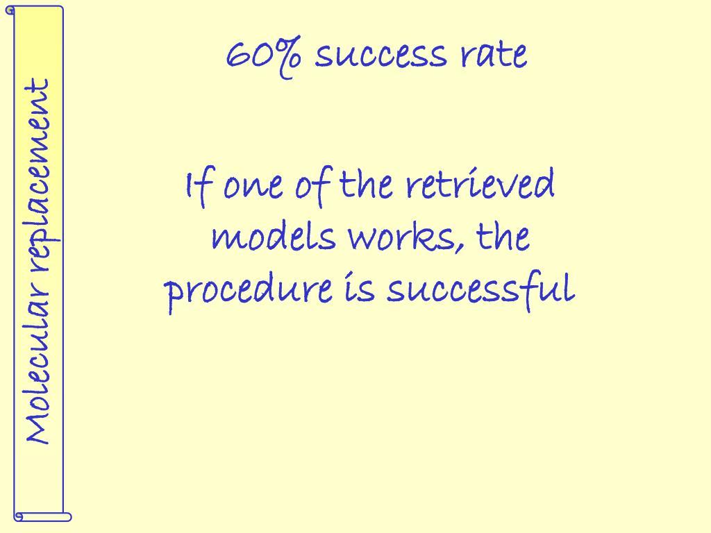 60% success rate