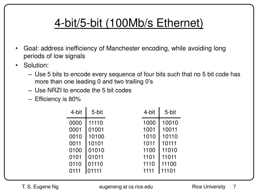 4-bit/5-bit (100Mb/s Ethernet)