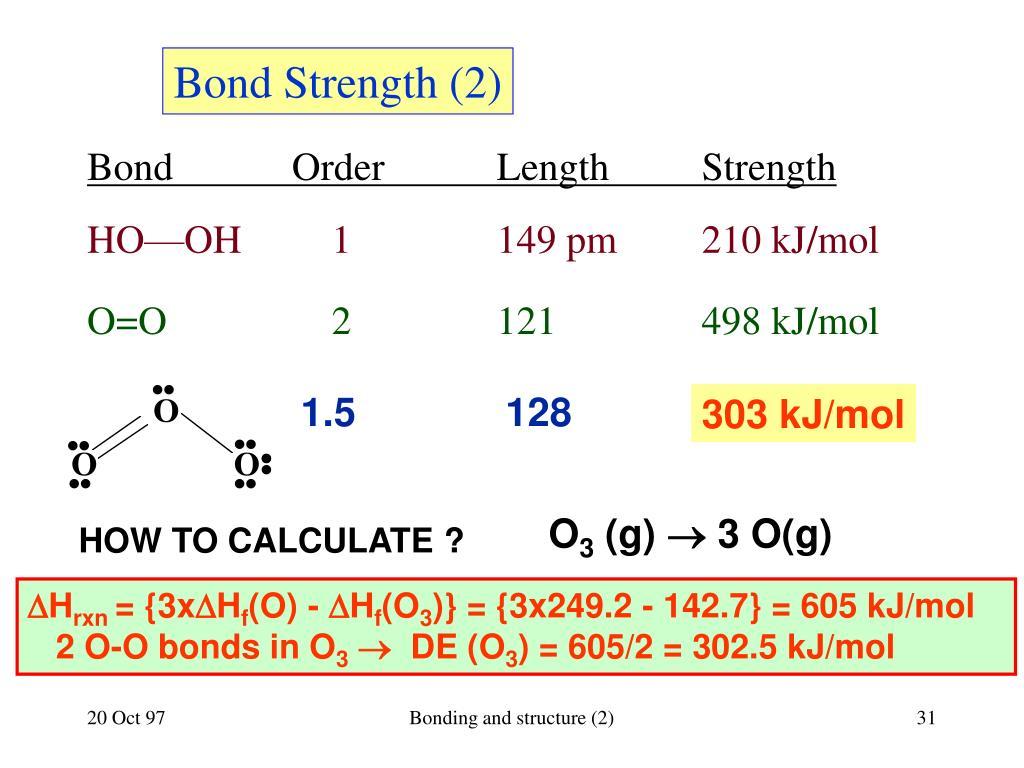 Bond Strength (2)
