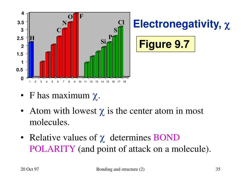 Electronegativity,