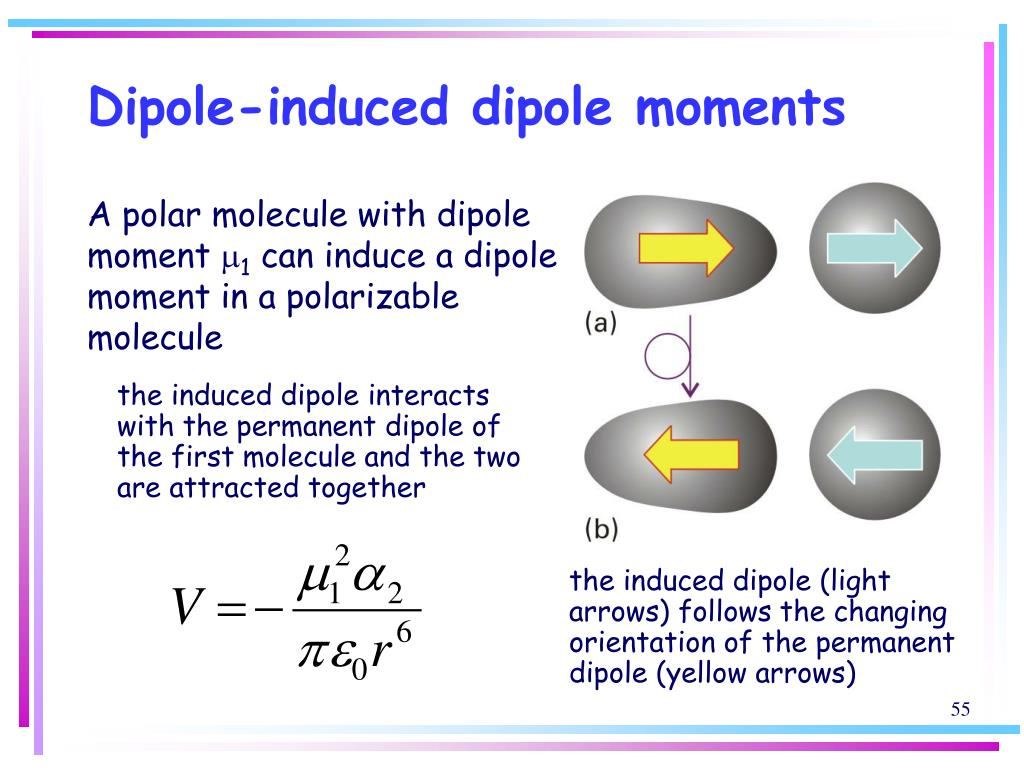 Dipole-induced dipole moments