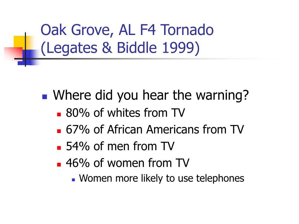 Oak Grove, AL F4 Tornado