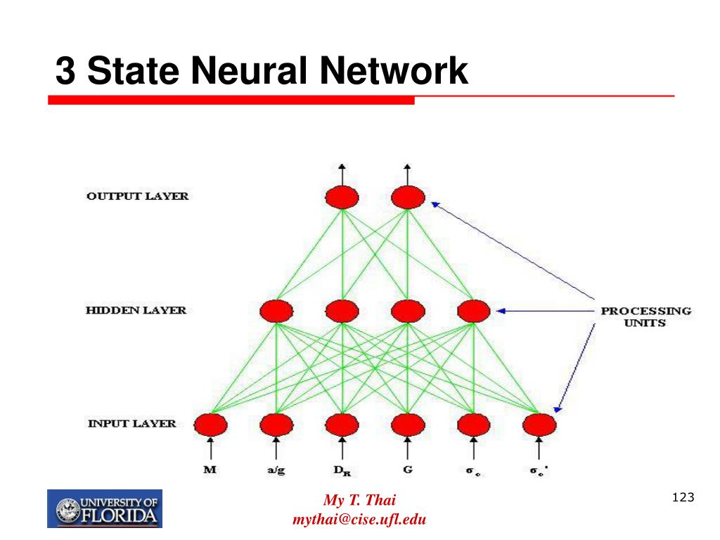 3 State Neural Network