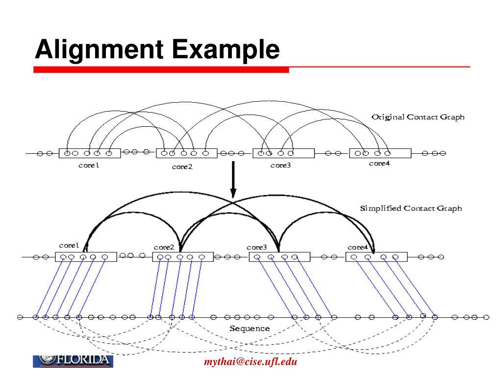 Alignment Example