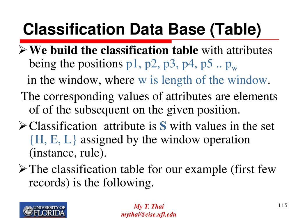 Classification Data Base (Table)