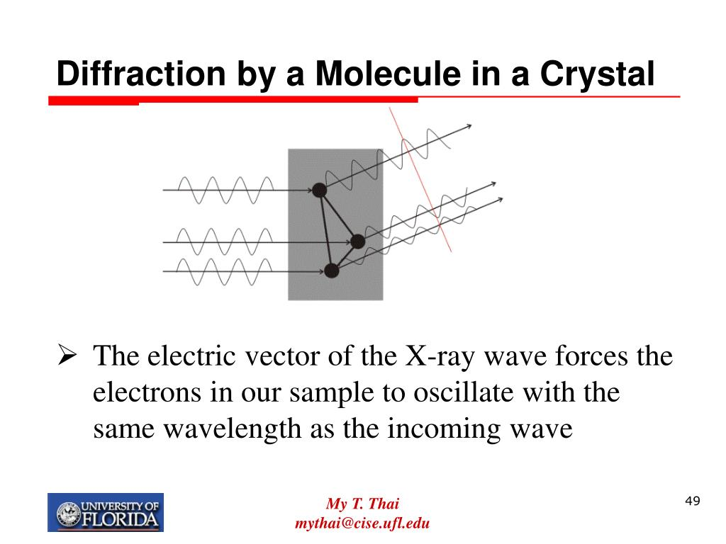 Diffraction by a Molecule in a Crystal