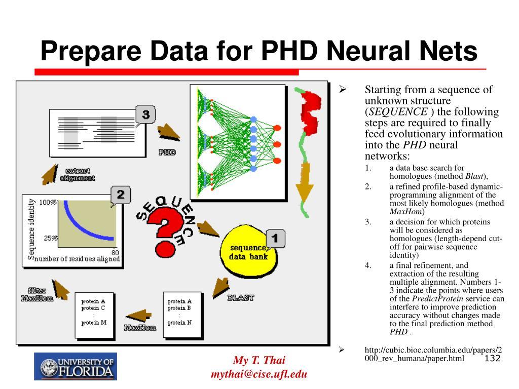Prepare Data for PHD Neural Nets