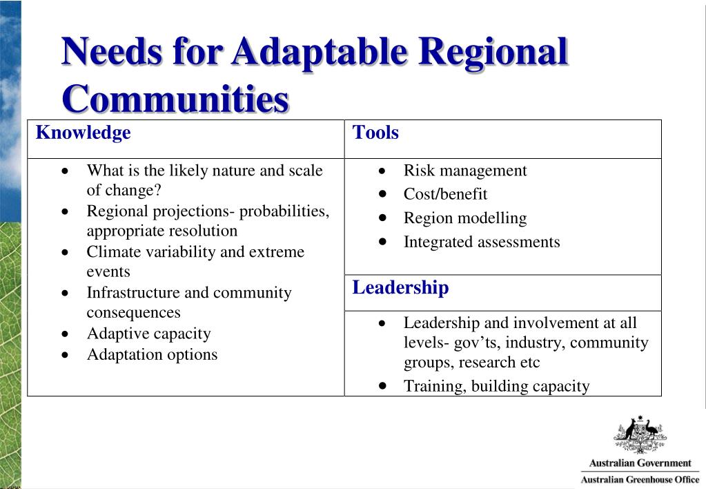 Needs for Adaptable Regional Communities