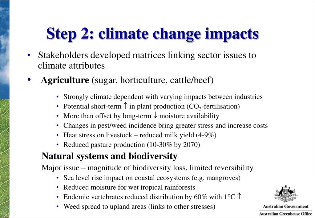 Step 2: climate change impacts