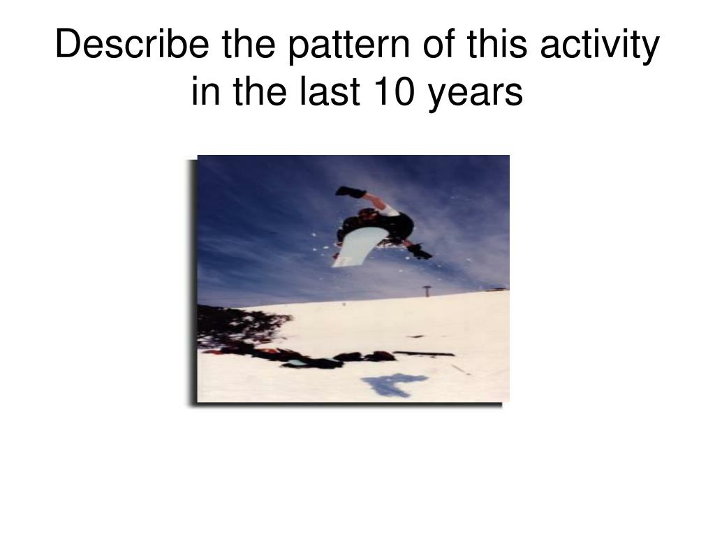 Describe the pattern of this activity in the last 10 years