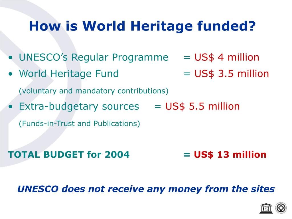 How is World Heritage funded?