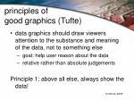 principles of good graphics tufte