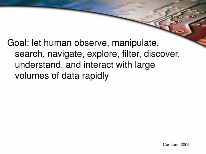 Goal: let human observe, manipulate, search, navigate, explore, filter, discover, understand, and interact with large volumes of data rapidly