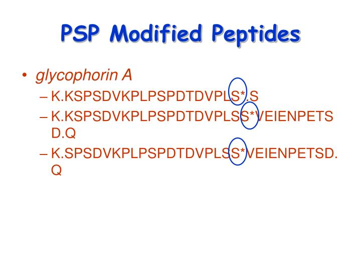 PSP Modified Peptides