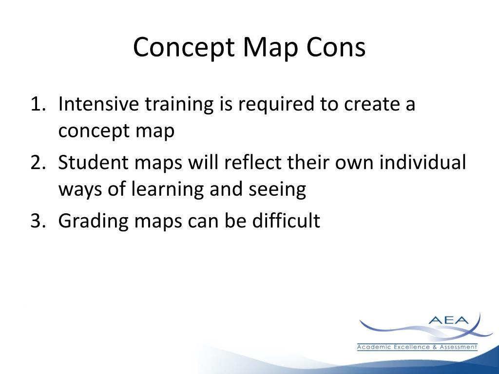 Concept Map Cons