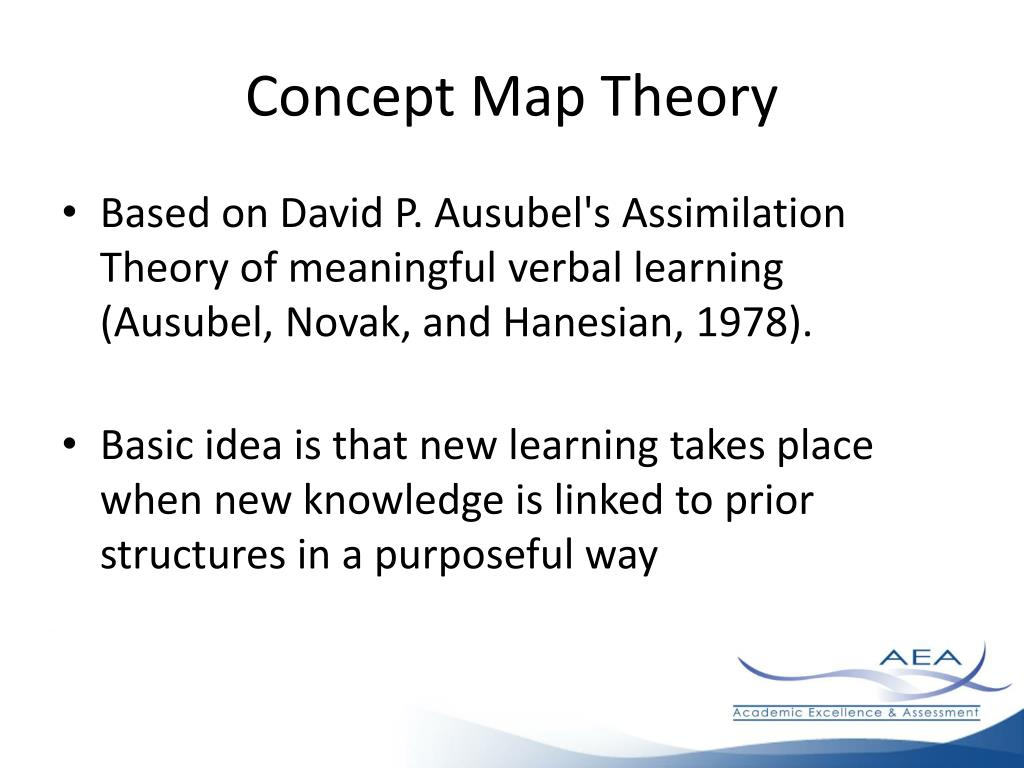 Concept Map Theory