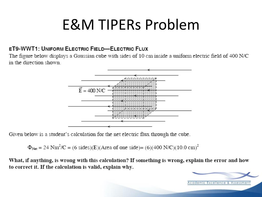 E&M TIPERs Problem